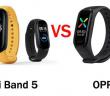 Který vybrat: Xiaomi Mi Band 5 nebo OPPO Band?
